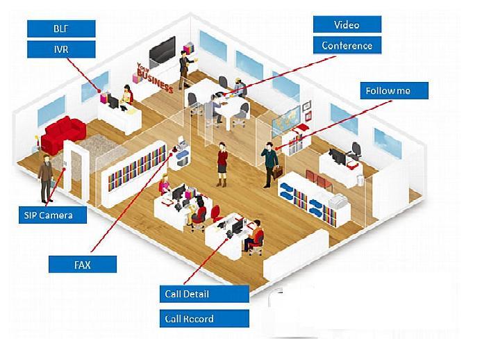 Pabx telephone etisalat office technician 0556789741 in Dubai media city